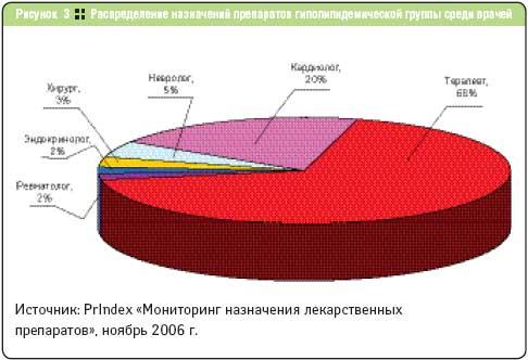 Avito.ru(�����.��) ��� - ������ �� ������