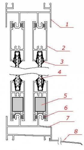 Дизайн внутренней отделки лоджии.